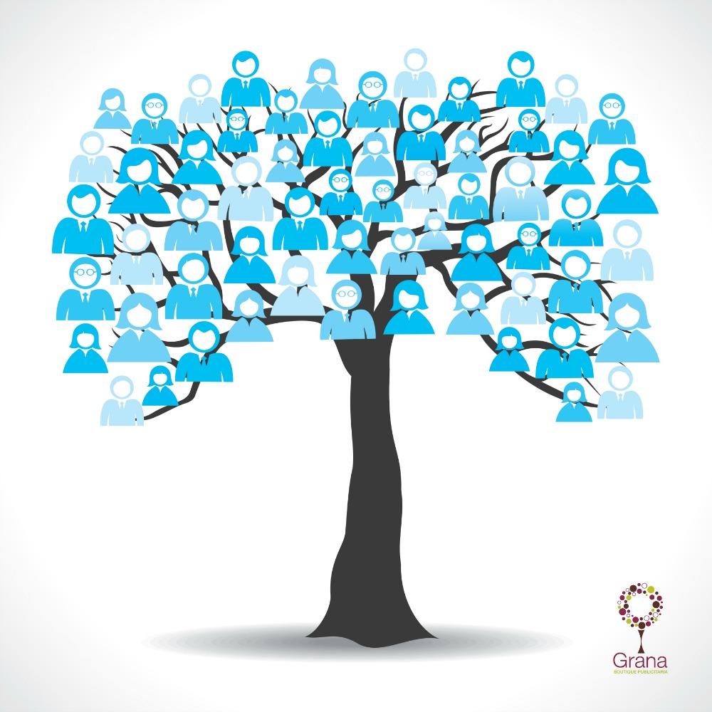 Redes Sociales: Una nueva influencia de compra